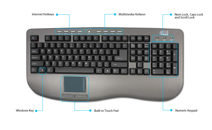 Win-touch Pro 430